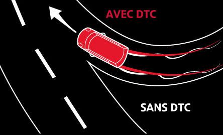 Contrôle Dynamique de Traction (DTC).